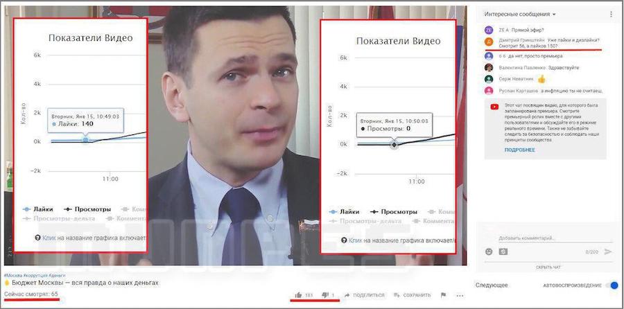 Накрутка «лайков» и пиар в стиле «бьюти-блогера»: чем занимается Яшин перед выборами в Мосгордуму?